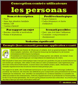 Exemple de persona